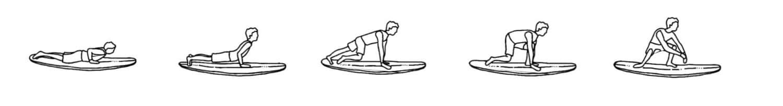toutes les étapes pour faire un redressement en surf